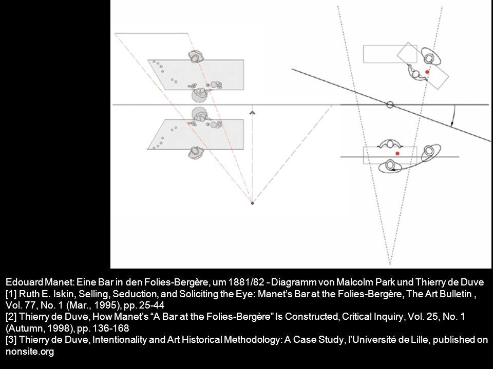 Edouard Manet: Eine Bar in den Folies-Bergère, um 1881/82 - Diagramm von Malcolm Park und Thierry de Duve [1] Ruth E.
